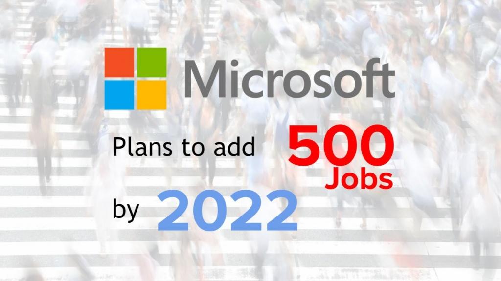 JobsAWorld - Intel & Microsoft Seek Skilled Workers in Canada