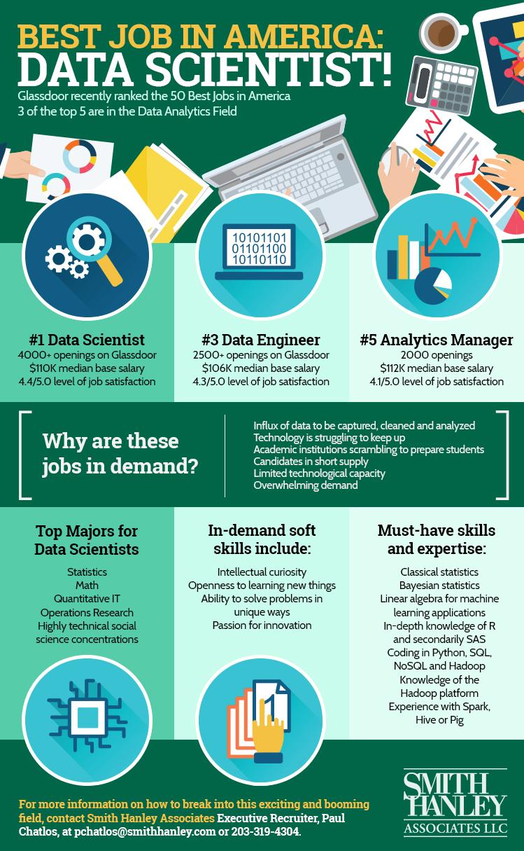 JobsAWorld - Data Scientist